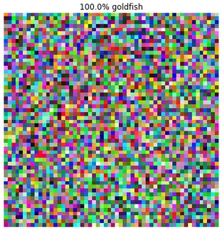 Breaking Linear Classifiers on ImageNet